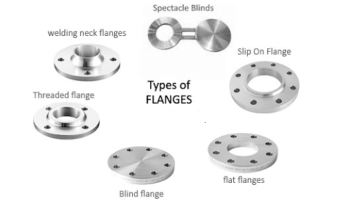 Image result for Pipe Flange