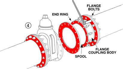 Image Result For Mechanical Blinds